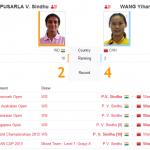 Sindhu vs Yihan Wang